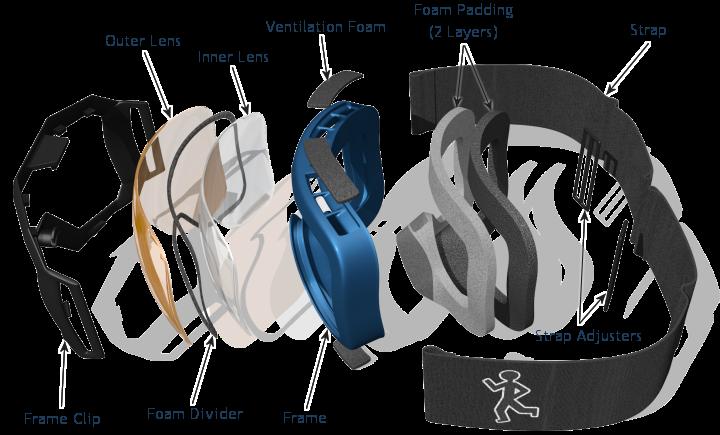 used ski goggles  Ski Goggles Guide - Ski Equipment - Mechanics of Skiing